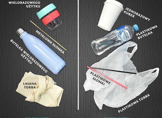 """Powiedz """"nie"""" plastikowi!"""